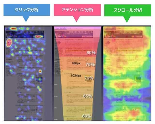 ヒートマップ分析イメージ